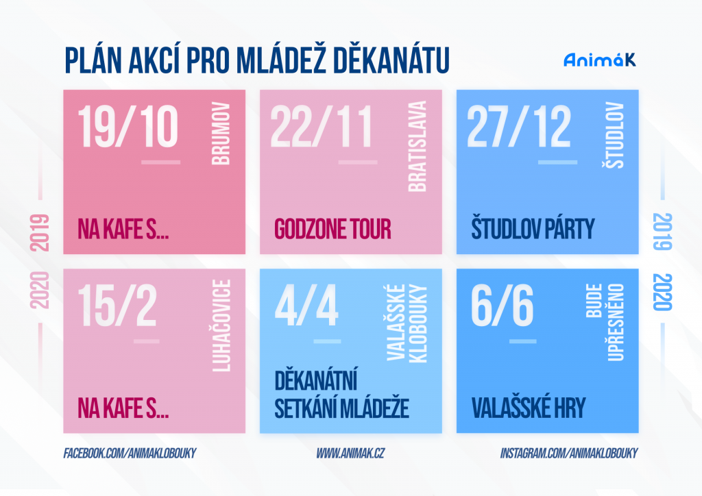 Prehled-akci-2019-2020